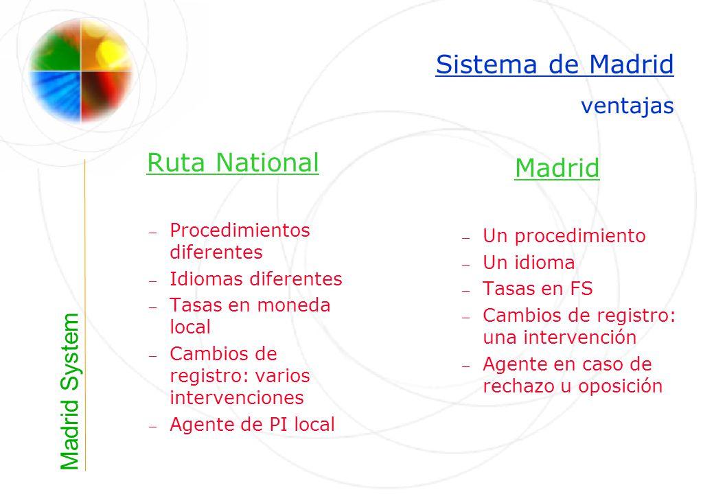 Sistema de Madrid Ruta National Madrid Madrid System ventajas