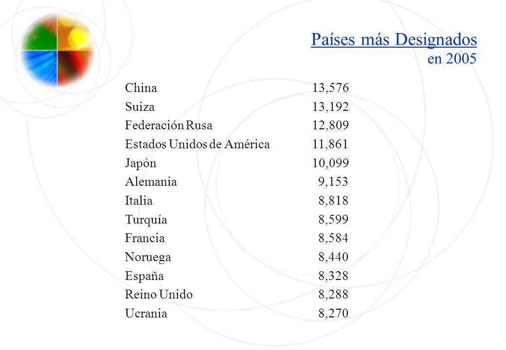 Países más Designados en 2005