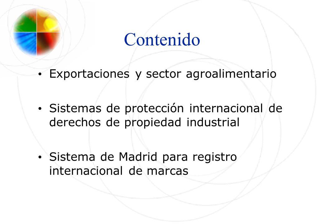 Contenido Exportaciones y sector agroalimentario