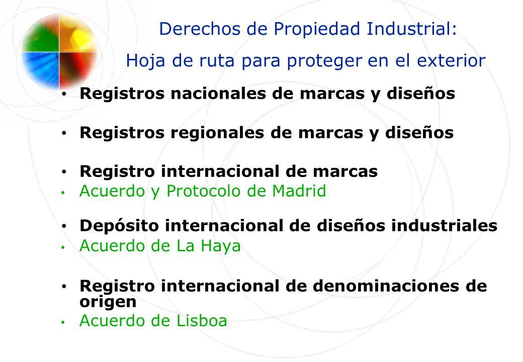 Derechos de Propiedad Industrial: Hoja de ruta para proteger en el exterior