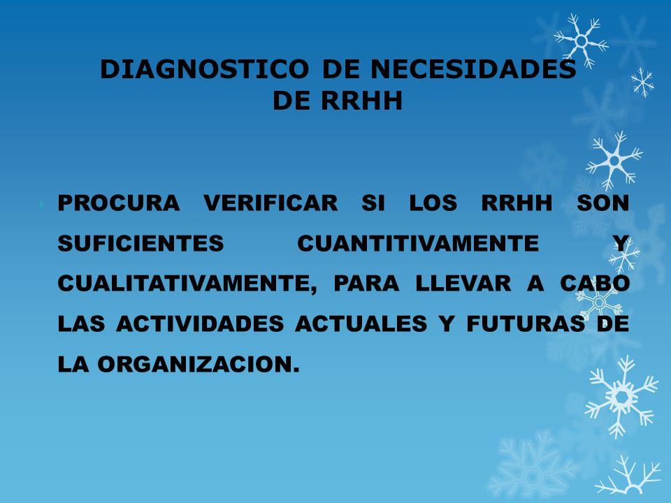 DIAGNOSTICO DE NECESIDADES DE RRHH