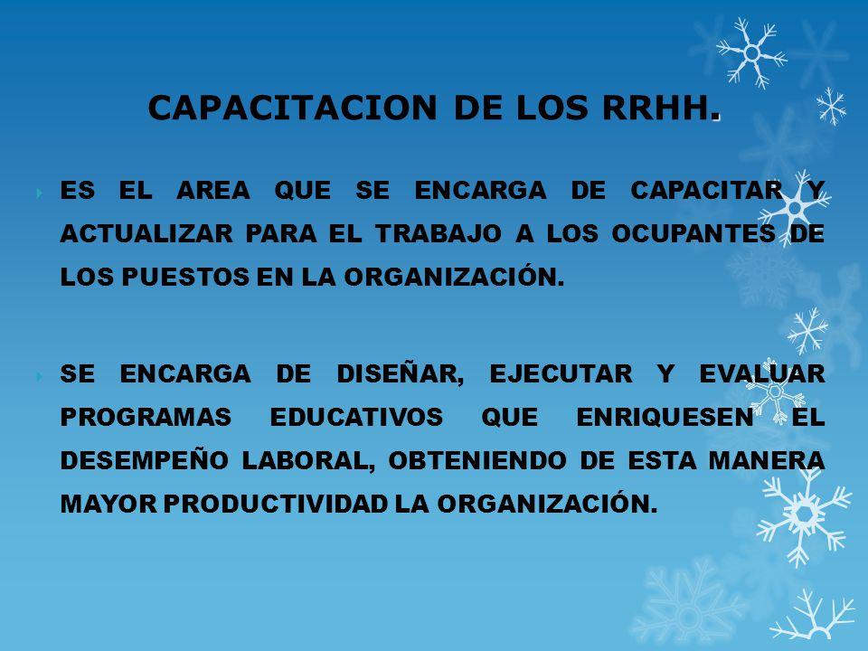 CAPACITACION DE LOS RRHH.