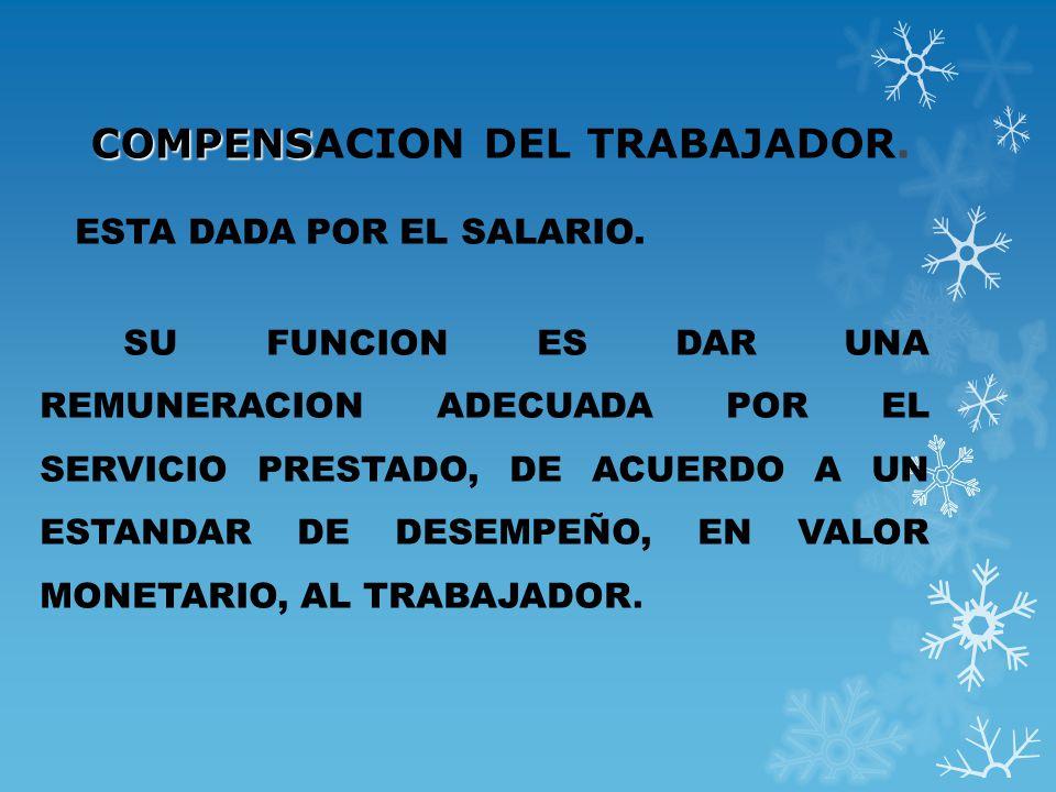 COMPENSACION DEL TRABAJADOR.