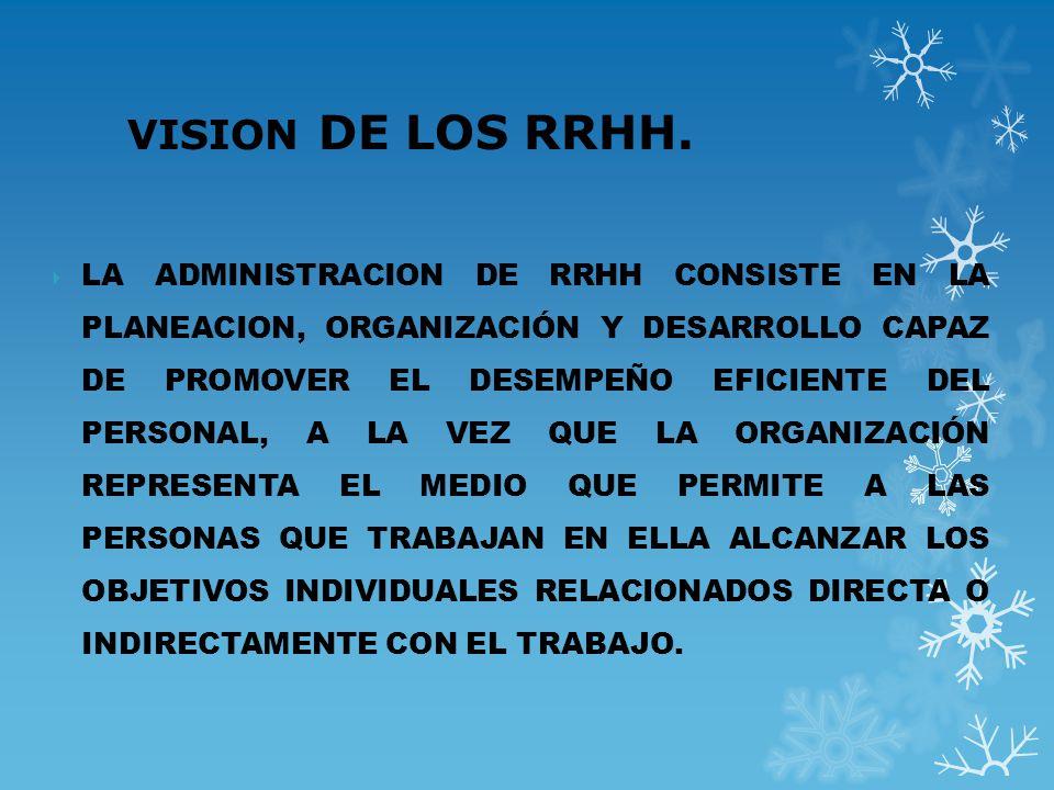 VISION DE LOS RRHH.