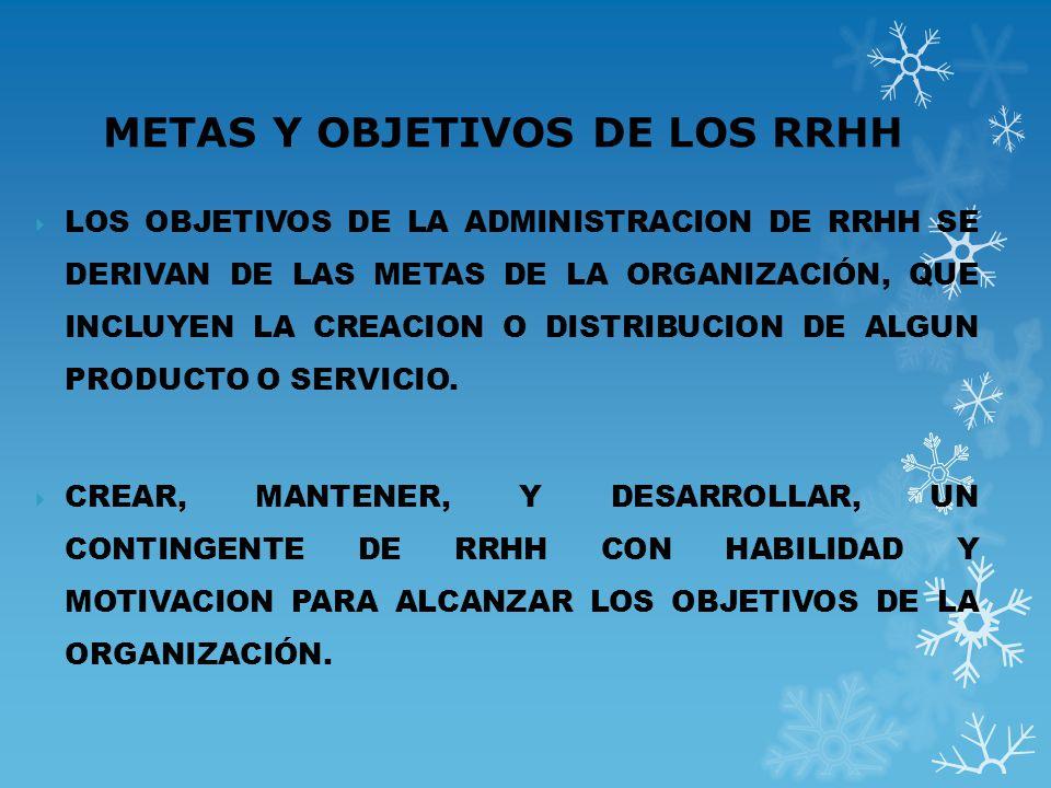 METAS Y OBJETIVOS DE LOS RRHH