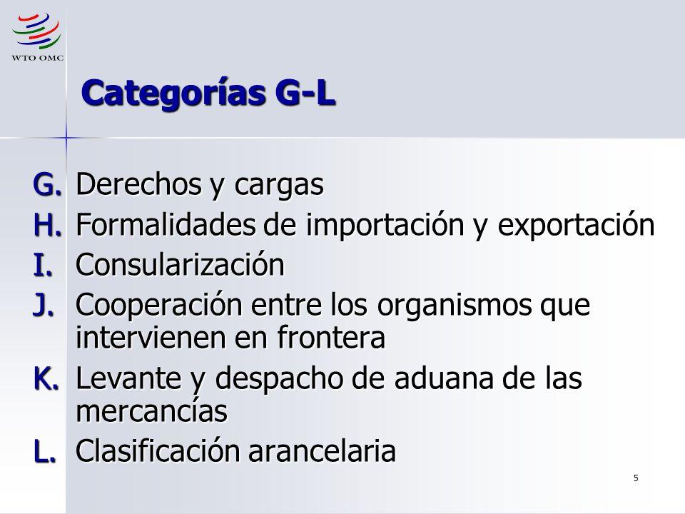 Categorías G-L G. Derechos y cargas