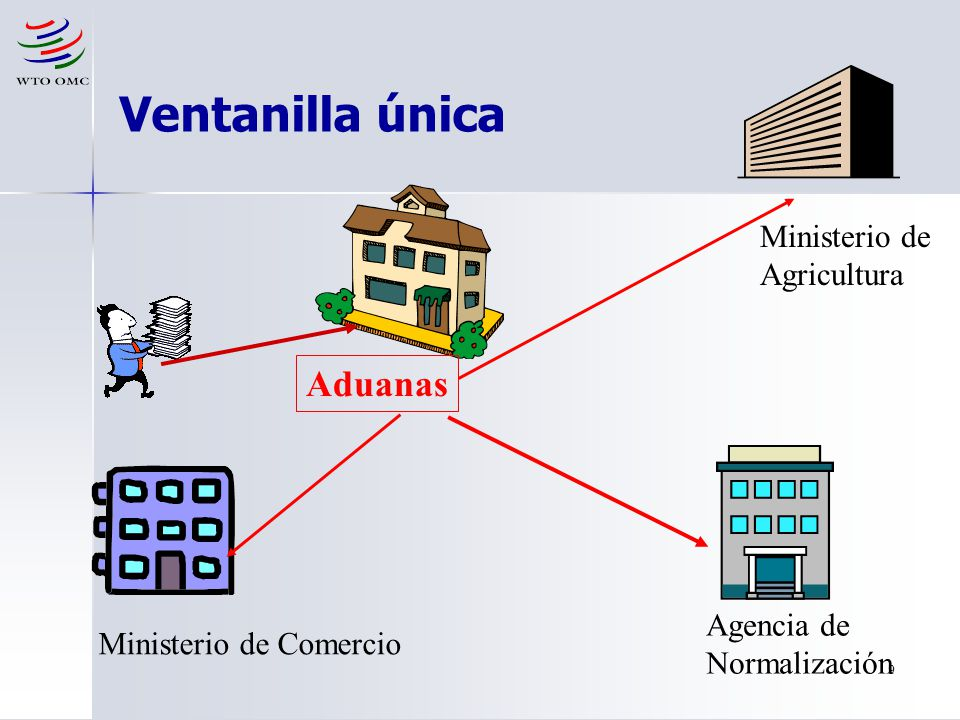 Ventanilla única Aduanas Ministerio de Agricultura Agencia de