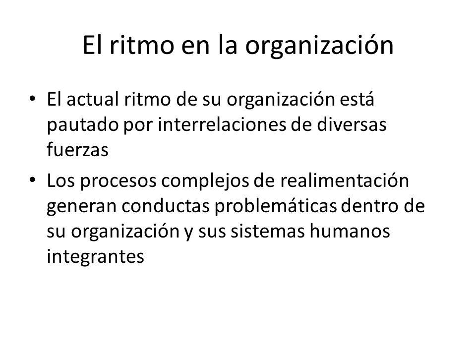 El ritmo en la organización