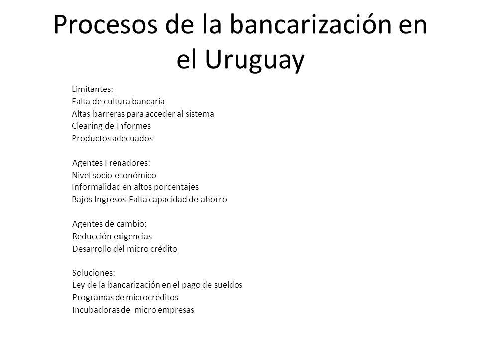 Procesos de la bancarización en el Uruguay