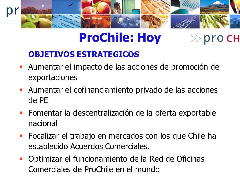 ProChile: Hoy OBJETIVOS ESTRATEGICOS