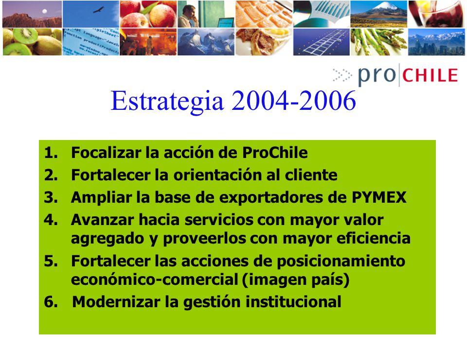 Estrategia 2004-2006 Focalizar la acción de ProChile
