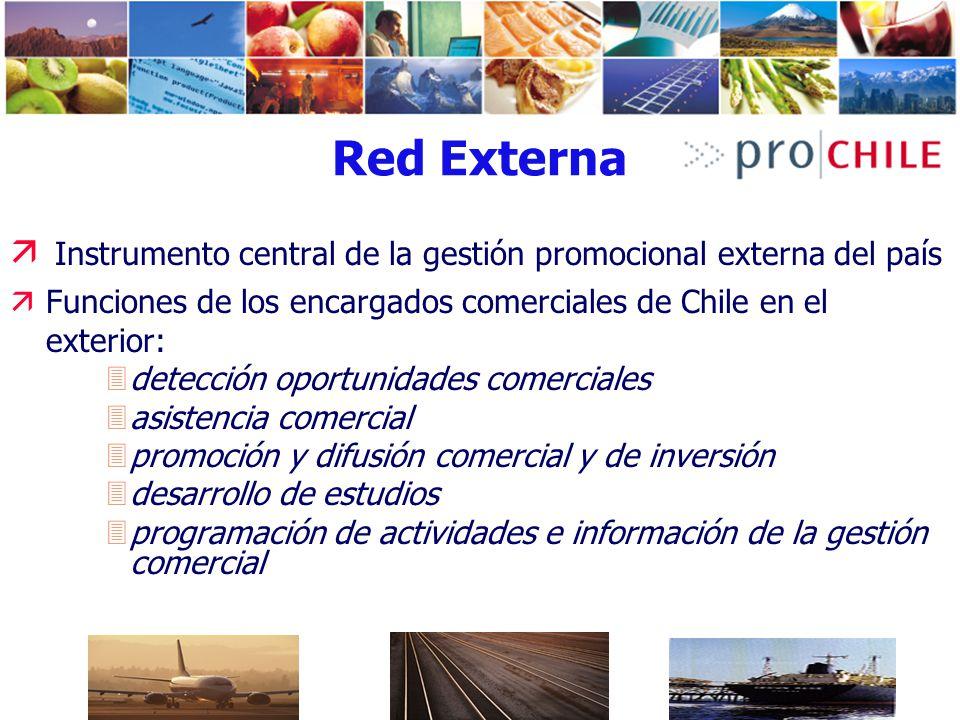 Red Externa Instrumento central de la gestión promocional externa del país. Funciones de los encargados comerciales de Chile en el exterior: