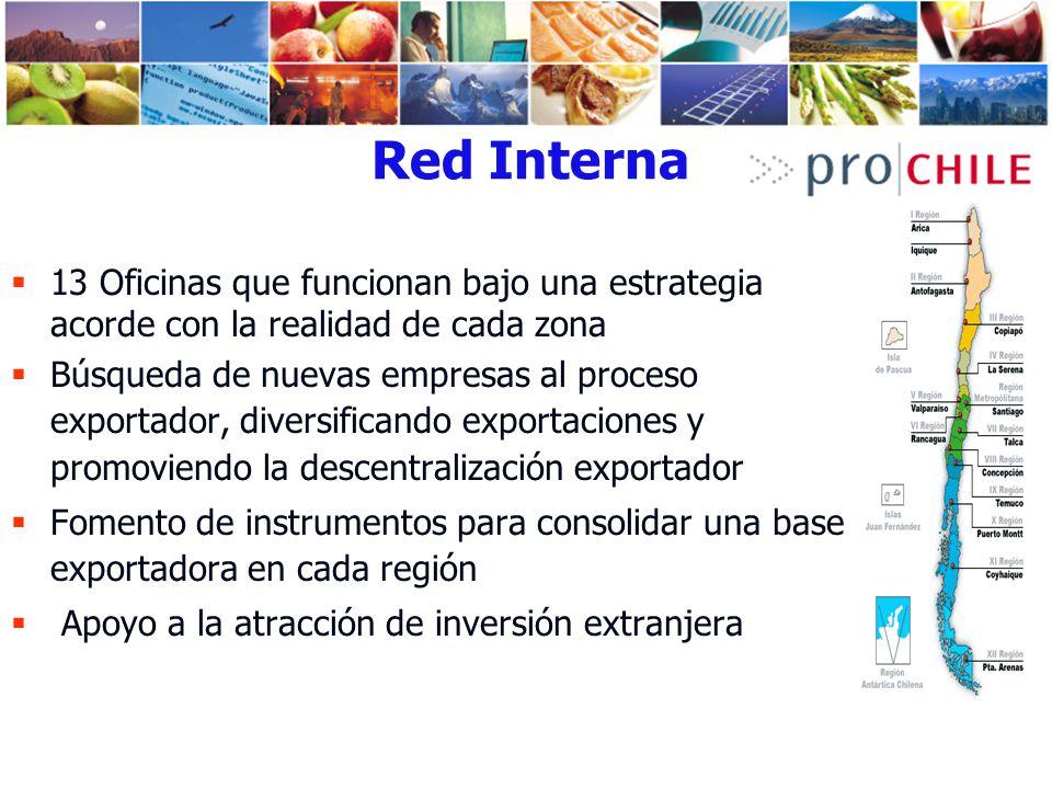 Red Interna 13 Oficinas que funcionan bajo una estrategia acorde con la realidad de cada zona.