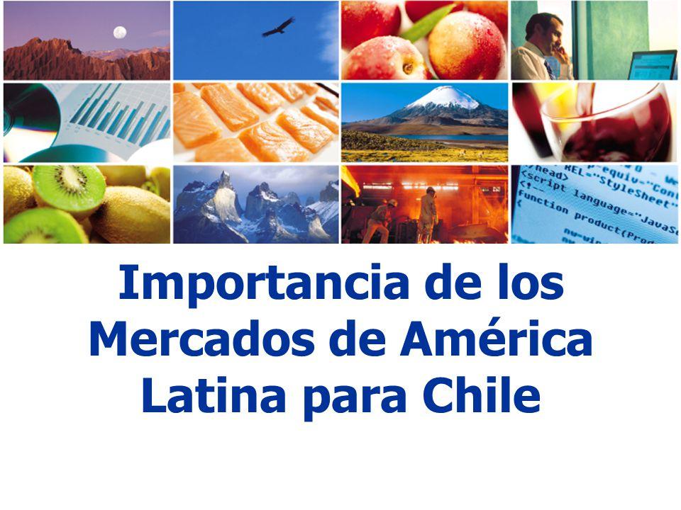 Importancia de los Mercados de América Latina para Chile