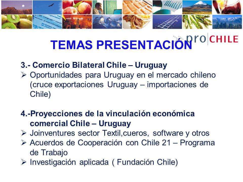 TEMAS PRESENTACIÓN 3.- Comercio Bilateral Chile – Uruguay