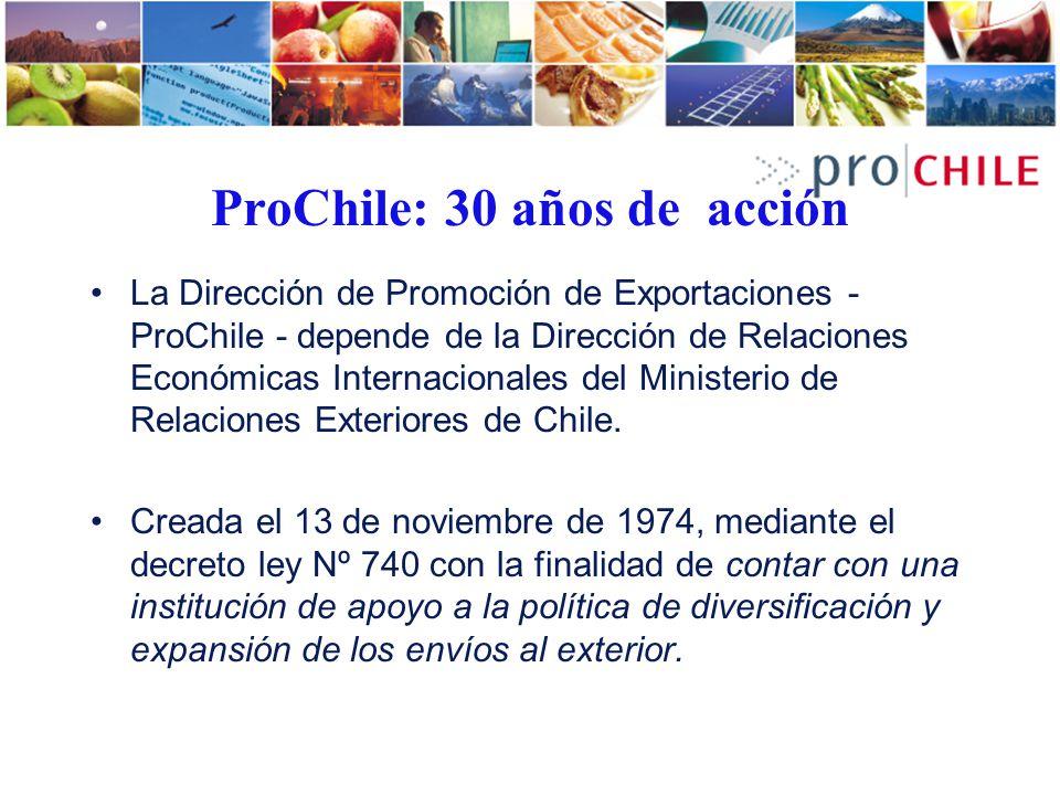 ProChile: 30 años de acción