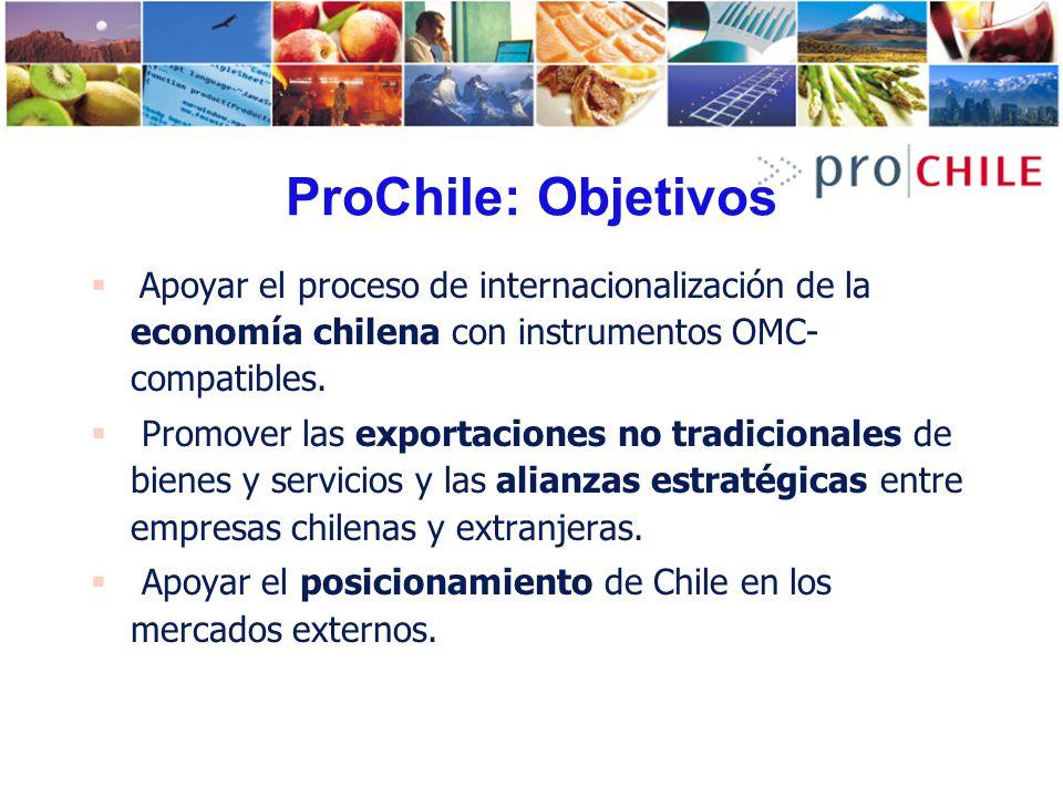 ProChile: Objetivos Apoyar el proceso de internacionalización de la economía chilena con instrumentos OMC-compatibles.