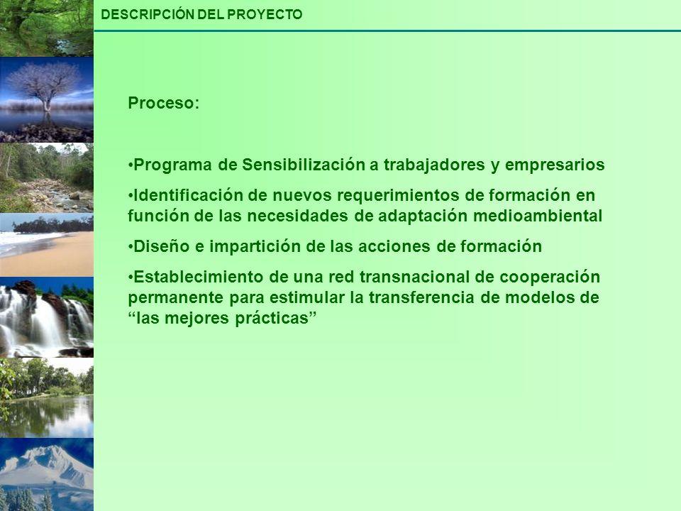 Programa de Sensibilización a trabajadores y empresarios