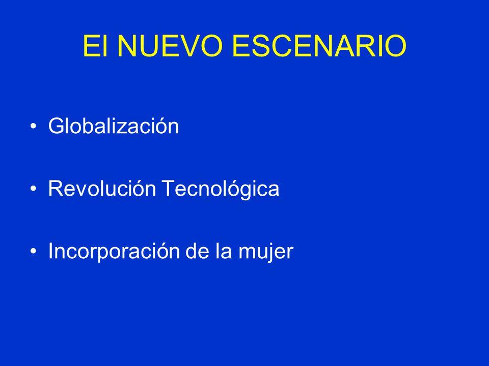 El NUEVO ESCENARIO Globalización Revolución Tecnológica