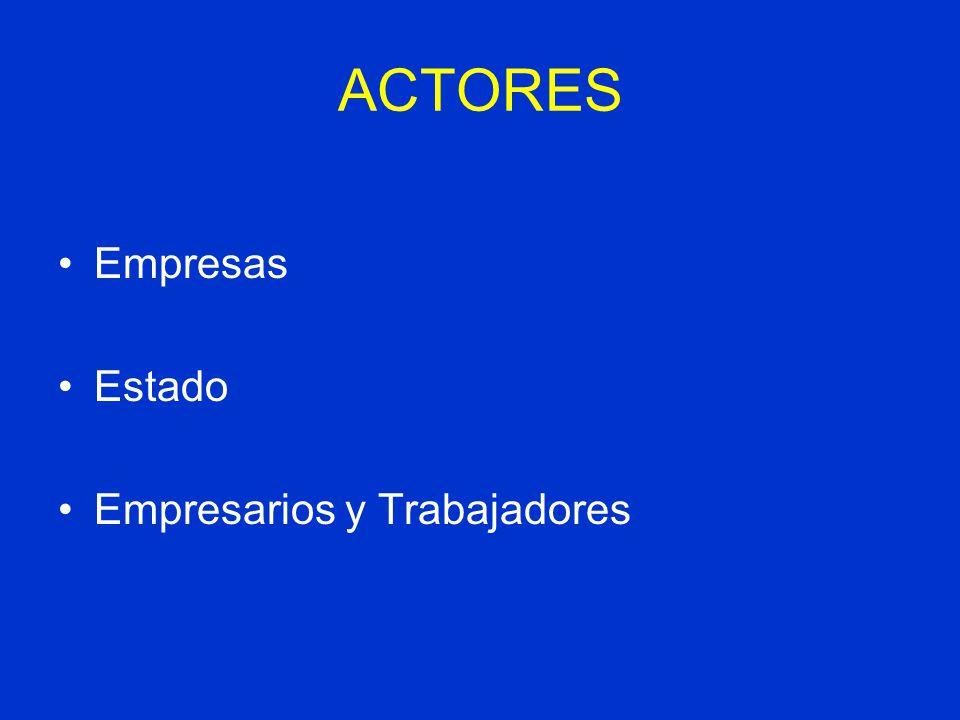 ACTORES Empresas Estado Empresarios y Trabajadores