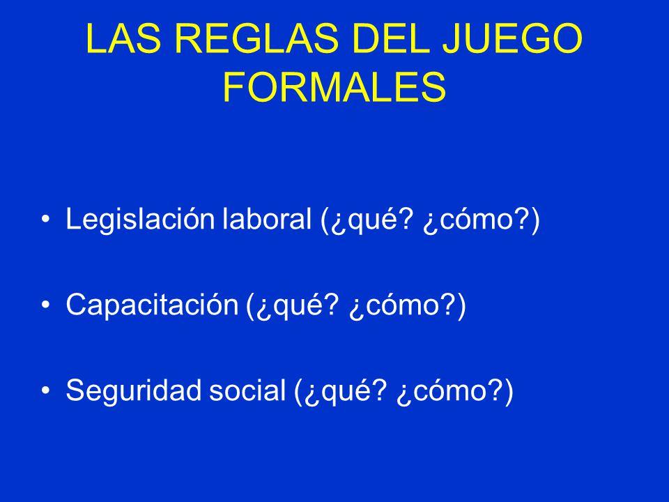 LAS REGLAS DEL JUEGO FORMALES