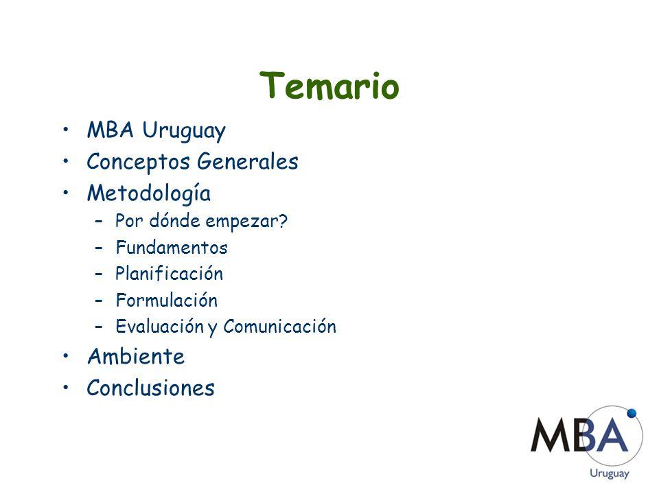 Temario MBA Uruguay Conceptos Generales Metodología Ambiente