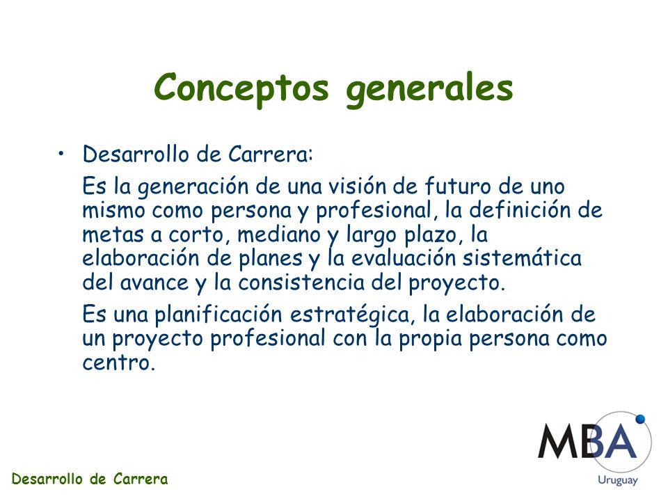 Conceptos generales Desarrollo de Carrera: