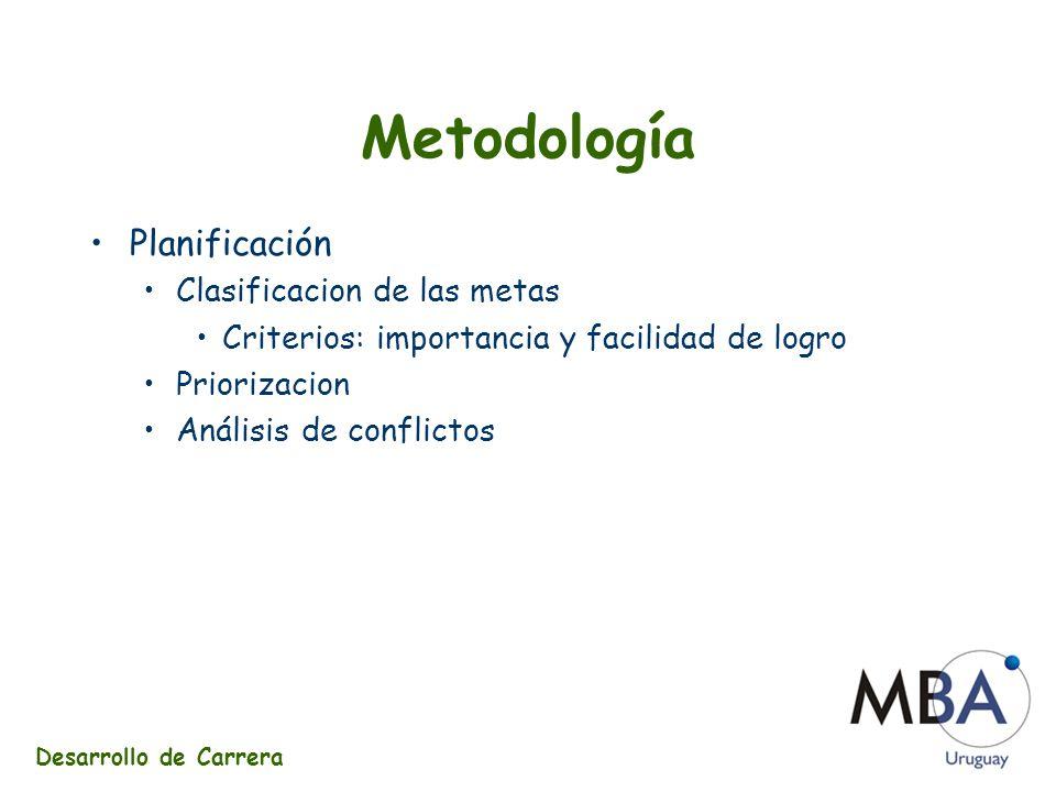 Metodología Planificación Clasificacion de las metas