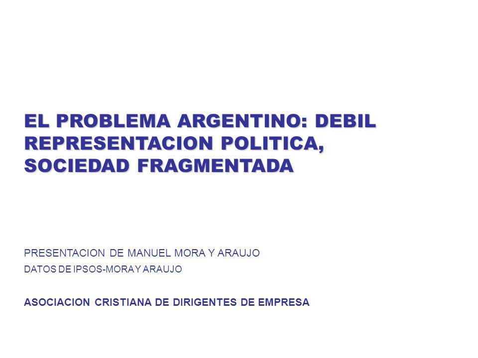 EL PROBLEMA ARGENTINO: DEBIL REPRESENTACION POLITICA, SOCIEDAD FRAGMENTADA