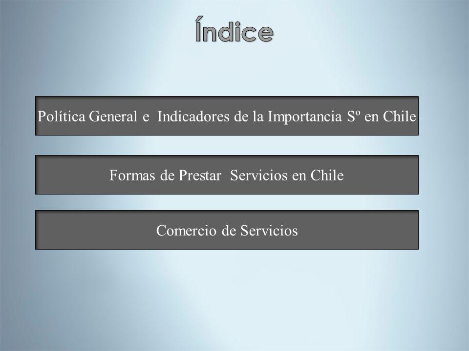 Índice Política General e Indicadores de la Importancia Sº en Chile