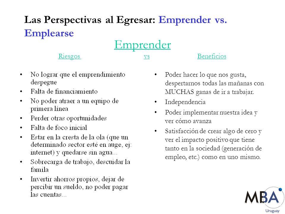 Las Perspectivas al Egresar: Emprender vs. Emplearse