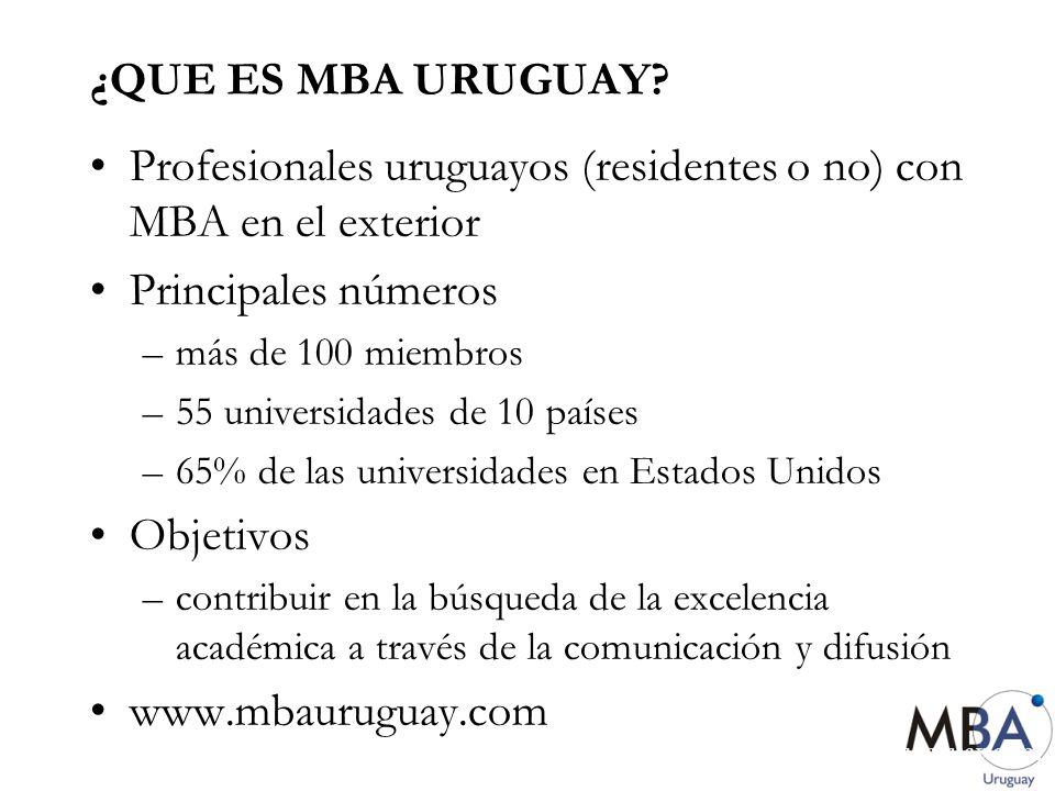 Profesionales uruguayos (residentes o no) con MBA en el exterior