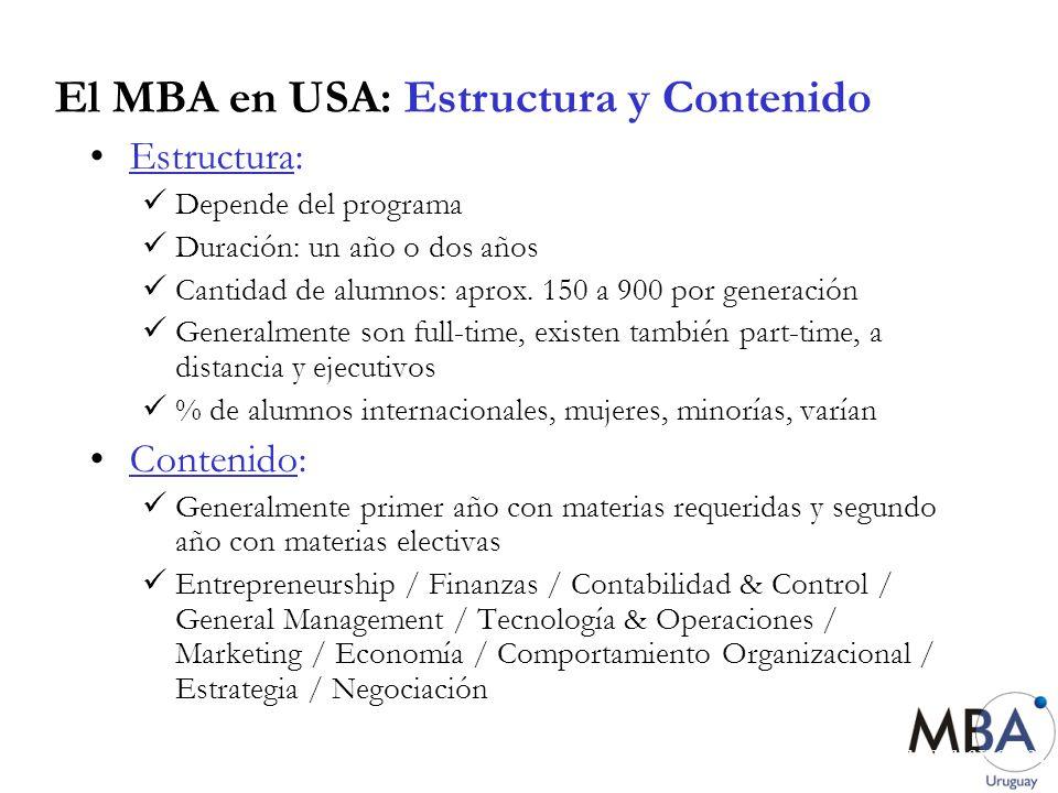 El MBA en USA: Estructura y Contenido