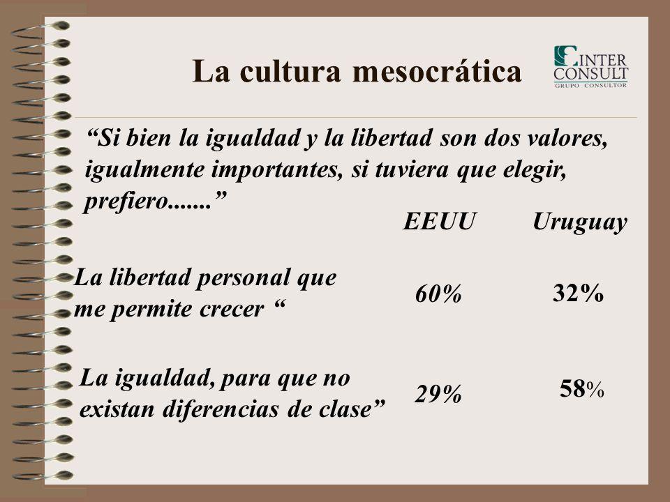 La cultura mesocrática