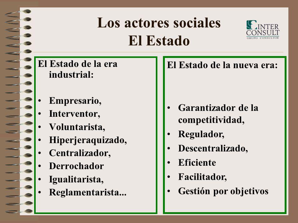Los actores sociales El Estado