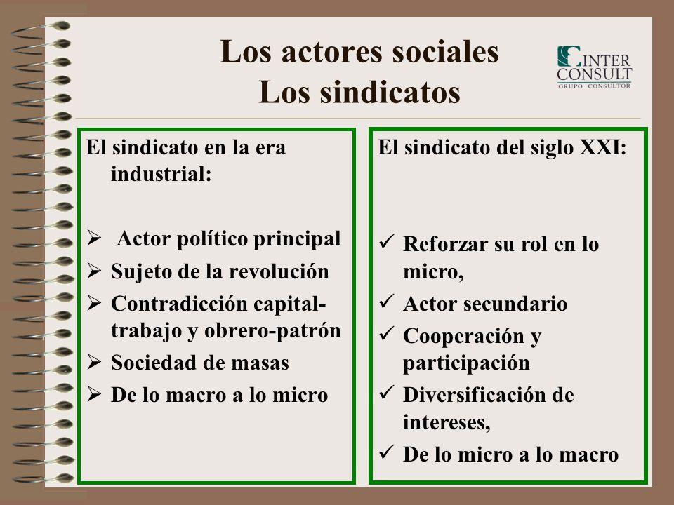 Los actores sociales Los sindicatos
