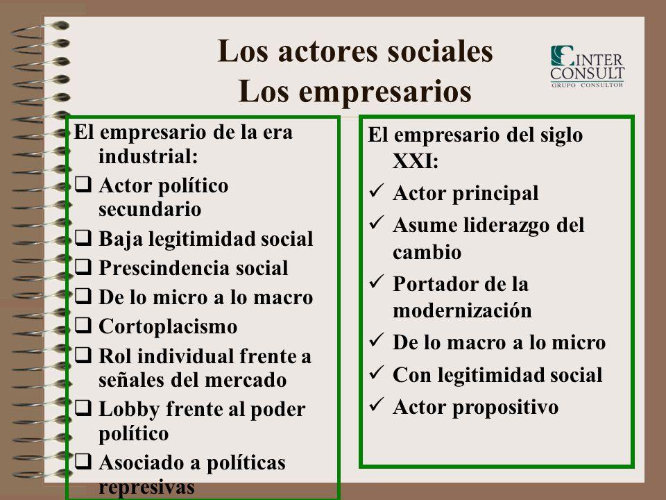 Los actores sociales Los empresarios