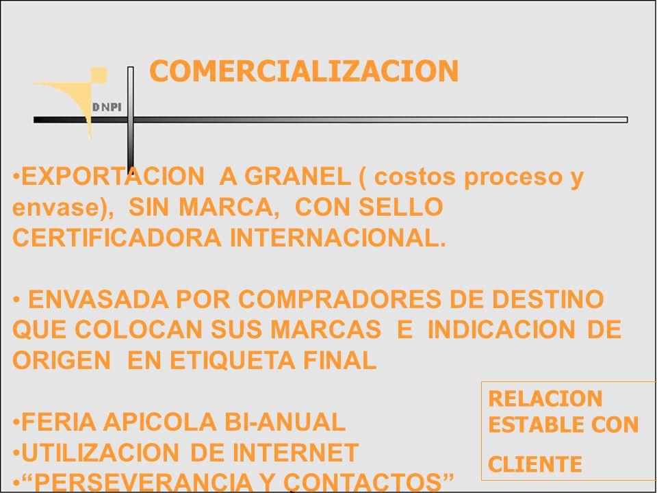 COMERCIALIZACION EXPORTACION A GRANEL ( costos proceso y envase), SIN MARCA, CON SELLO CERTIFICADORA INTERNACIONAL.