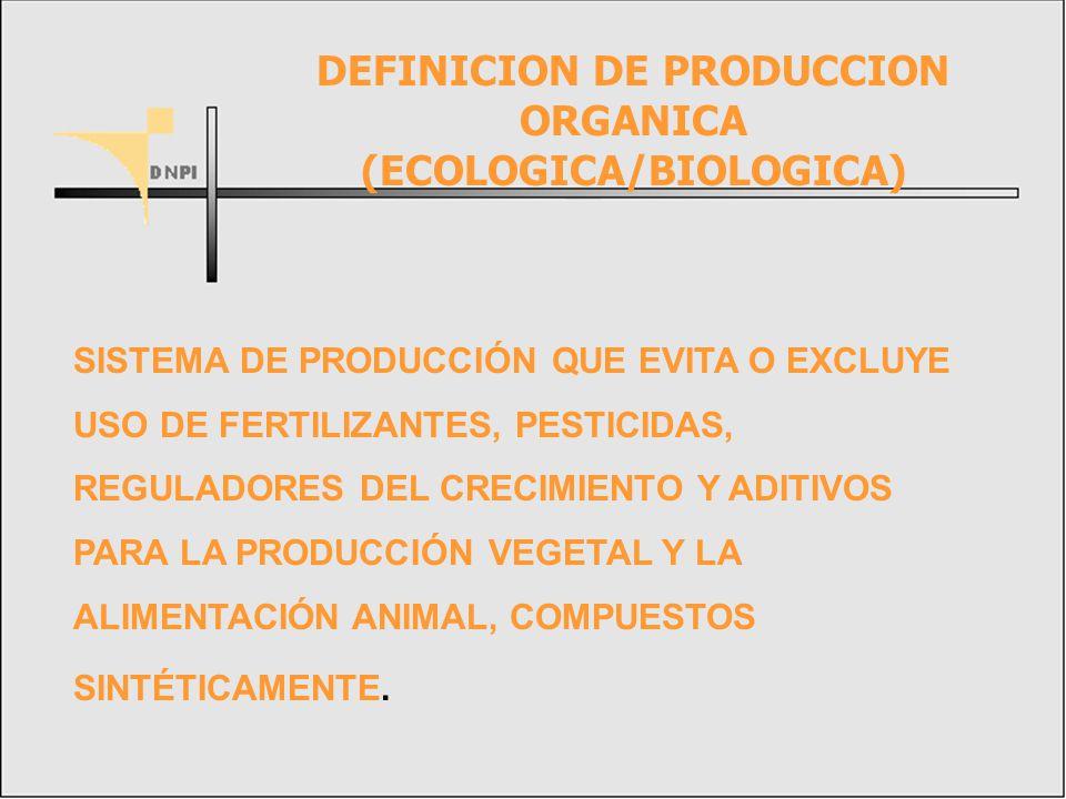 DEFINICION DE PRODUCCION ORGANICA (ECOLOGICA/BIOLOGICA)