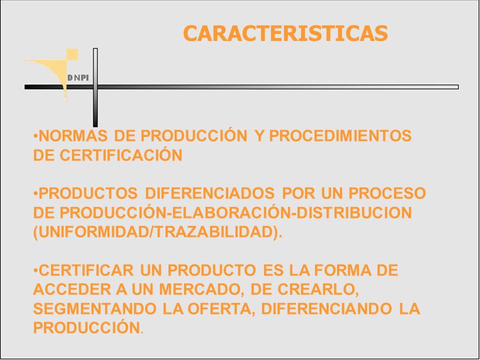 CARACTERISTICAS NORMAS DE PRODUCCIÓN Y PROCEDIMIENTOS DE CERTIFICACIÓN