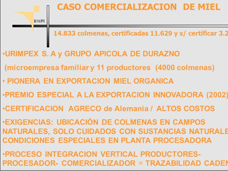 CASO COMERCIALIZACION DE MIEL