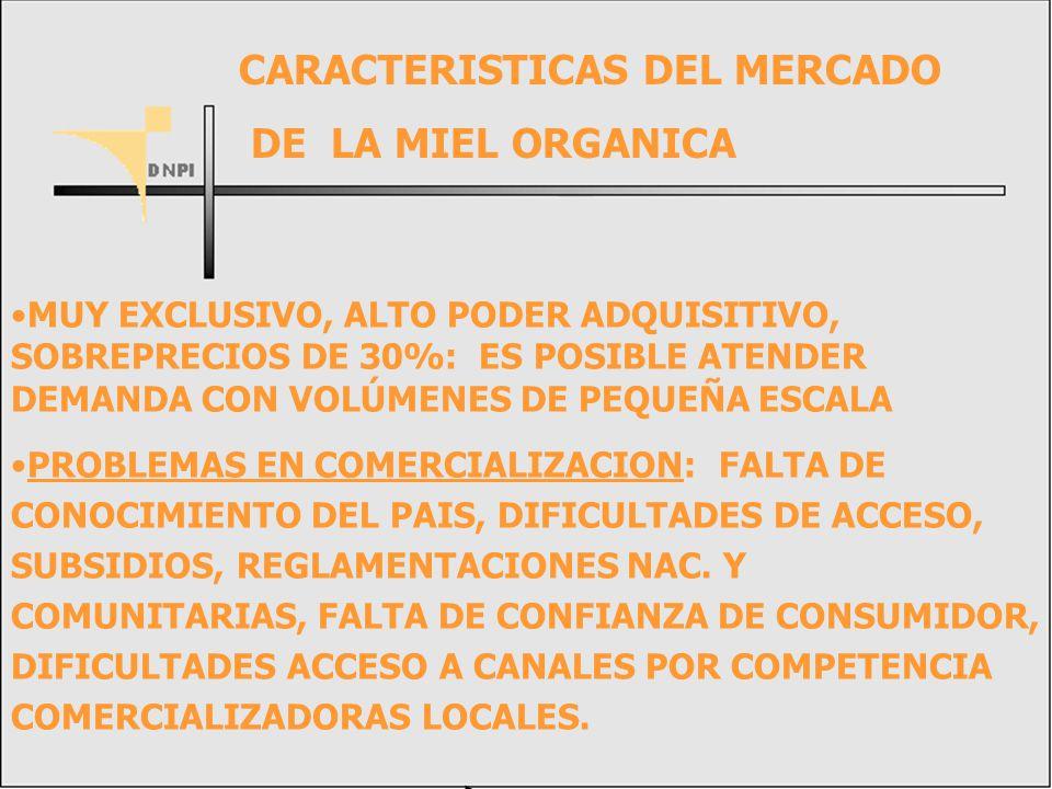 CARACTERISTICAS DEL MERCADO DE LA MIEL ORGANICA