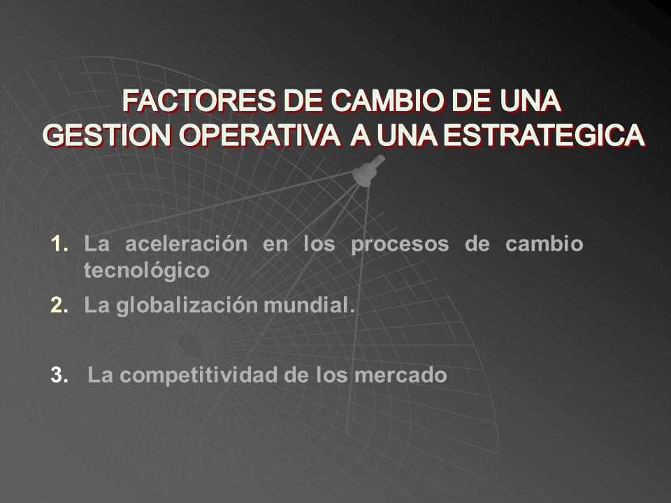 FACTORES DE CAMBIO DE UNA GESTION OPERATIVA A UNA ESTRATEGICA