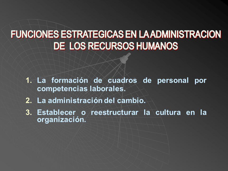 FUNCIONES ESTRATEGICAS EN LA ADMINISTRACION DE LOS RECURSOS HUMANOS