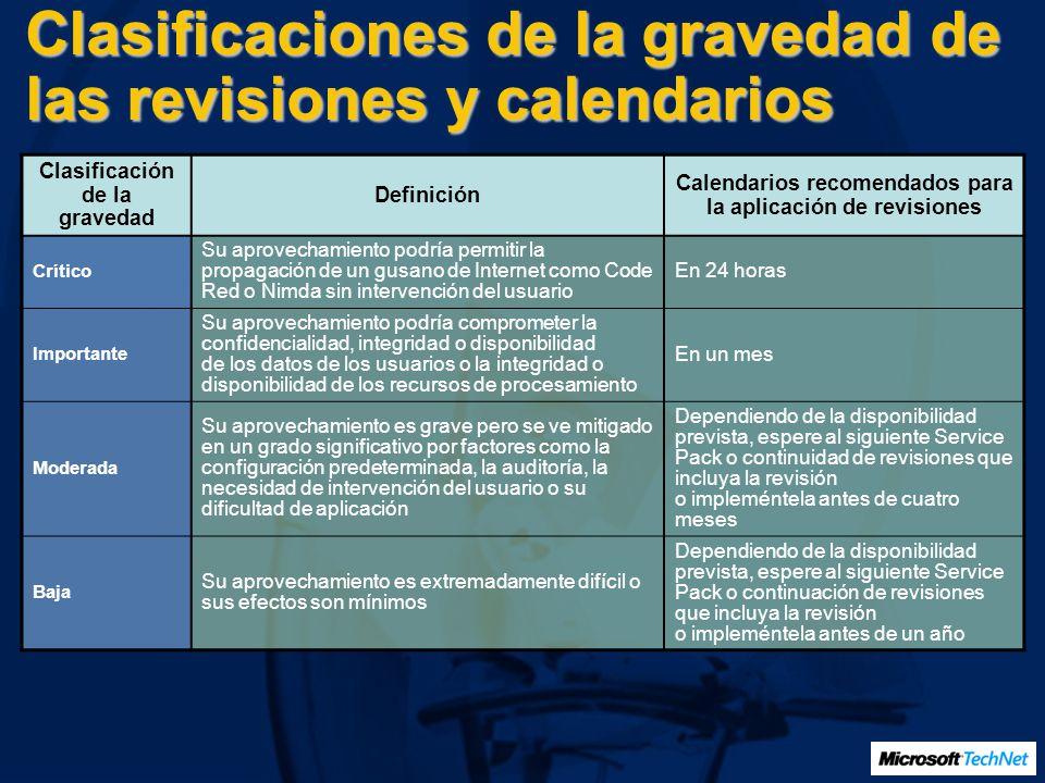 Clasificaciones de la gravedad de las revisiones y calendarios