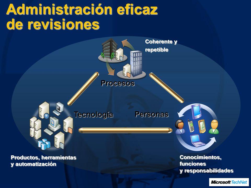 Administración eficaz de revisiones