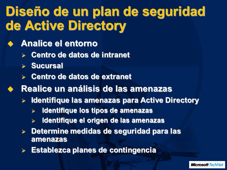 Diseño de un plan de seguridad de Active Directory
