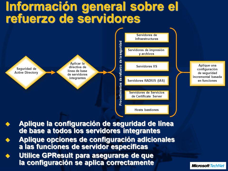 Información general sobre el refuerzo de servidores