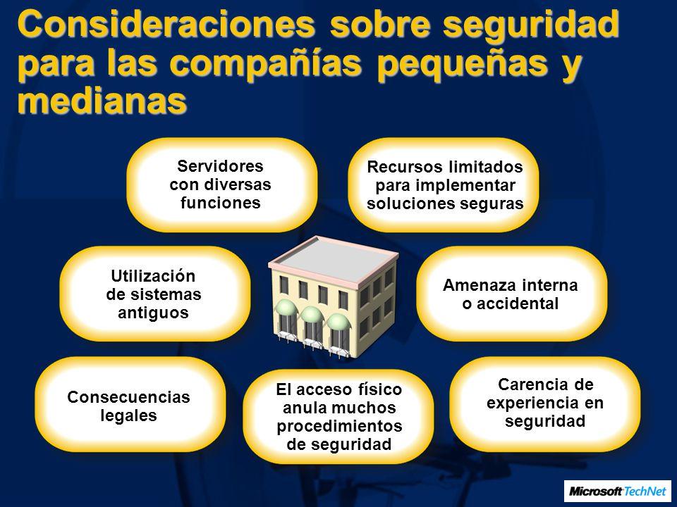 Consideraciones sobre seguridad para las compañías pequeñas y medianas