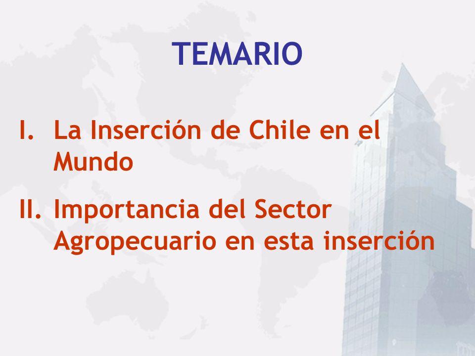 TEMARIO La Inserción de Chile en el Mundo